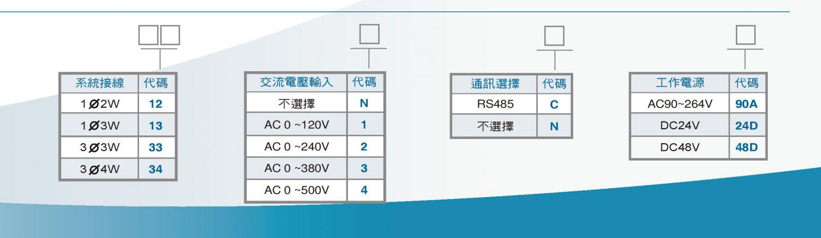 集合式电表/电压表电流表/瓦时表/三相功率